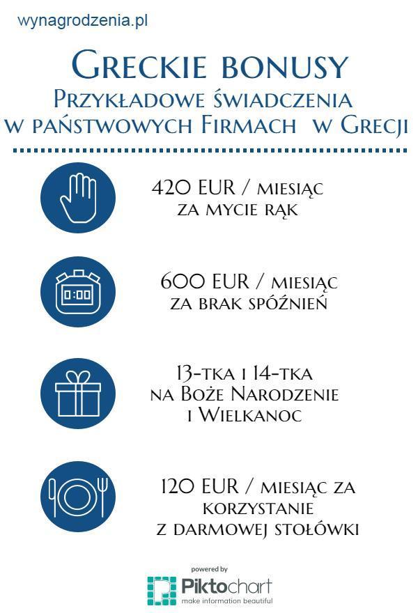 http://wynagrodzenia.pl/pliki/infografika/161.jpg