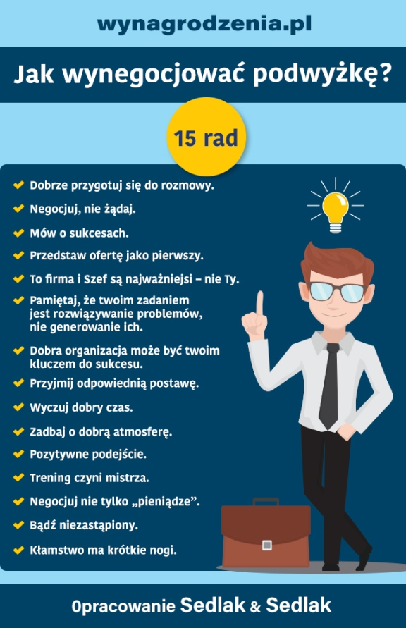 Quantitative Methods for Business,